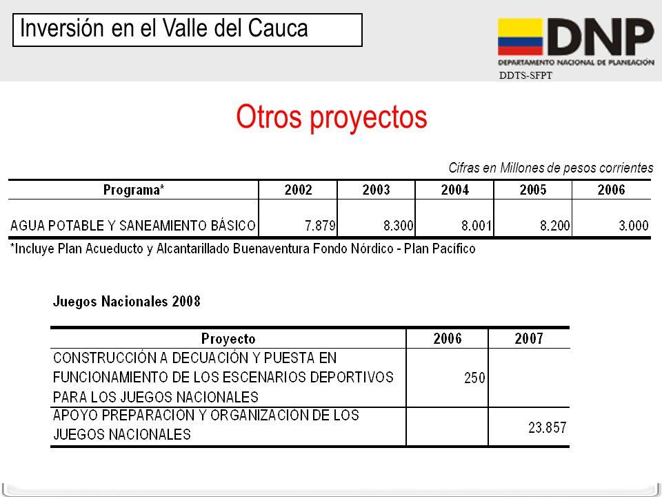 DDTS-SFPT Cifras en Millones de pesos corrientes Inversión en el Valle del Cauca Otros proyectos