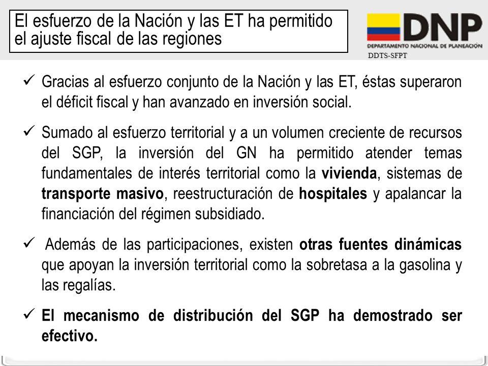 DDTS-SFPT Gracias al esfuerzo conjunto de la Nación y las ET, éstas superaron el déficit fiscal y han avanzado en inversión social. Sumado al esfuerzo