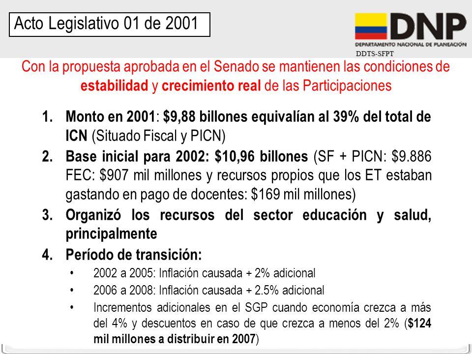 DDTS-SFPT 1.Monto en 2001 : $9,88 billones equivalían al 39% del total de ICN (Situado Fiscal y PICN) 2.Base inicial para 2002: $10,96 billones (SF +