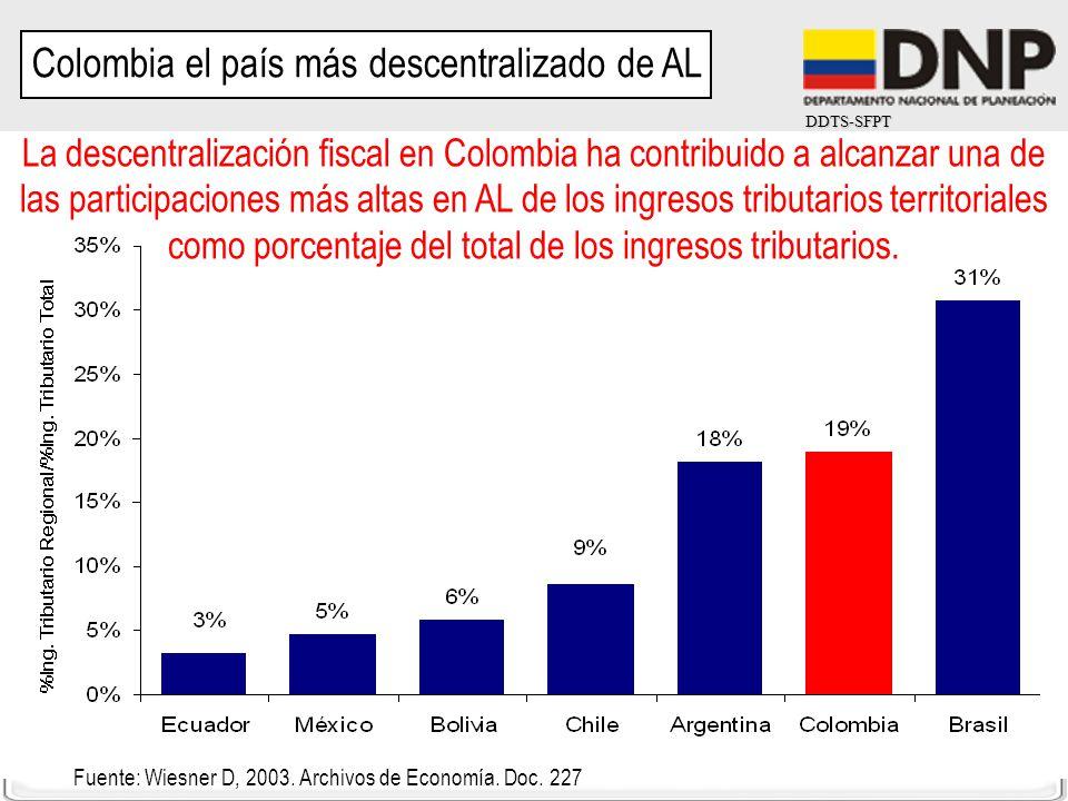 DDTS-SFPT Fuente: Wiesner D, 2003. Archivos de Economía. Doc. 227 La descentralización fiscal en Colombia ha contribuido a alcanzar una de las partici