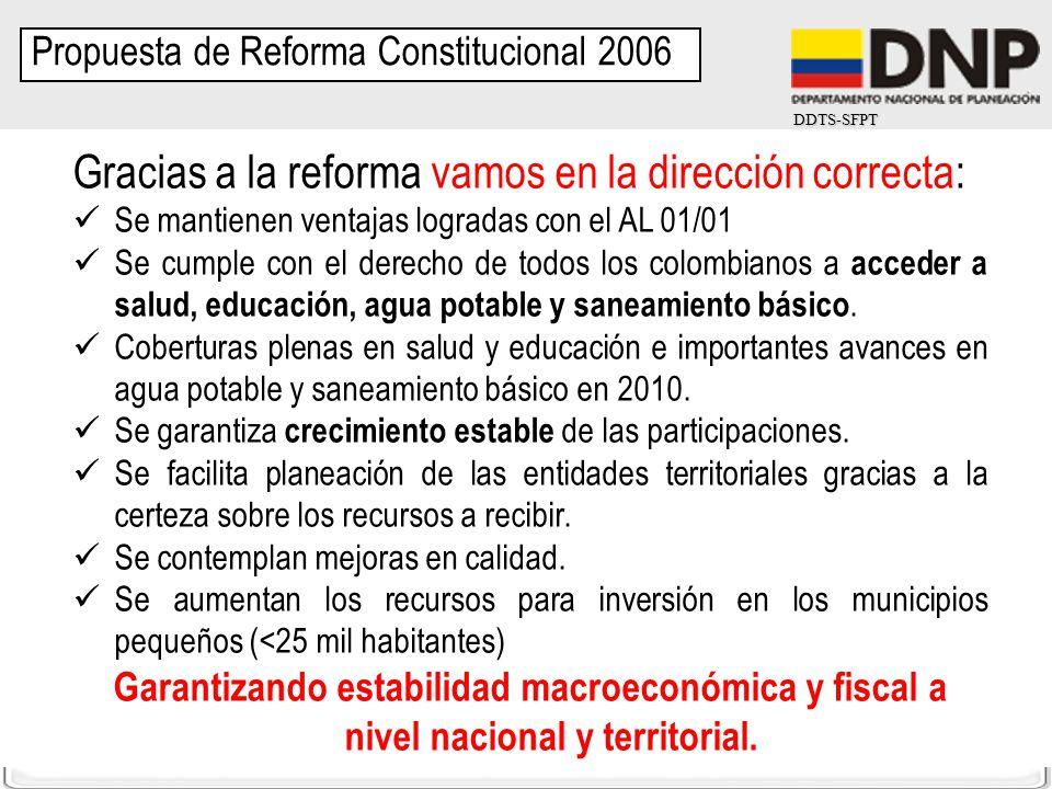 DDTS-SFPT Gracias a la reforma vamos en la dirección correcta: Se mantienen ventajas logradas con el AL 01/01 Se cumple con el derecho de todos los co