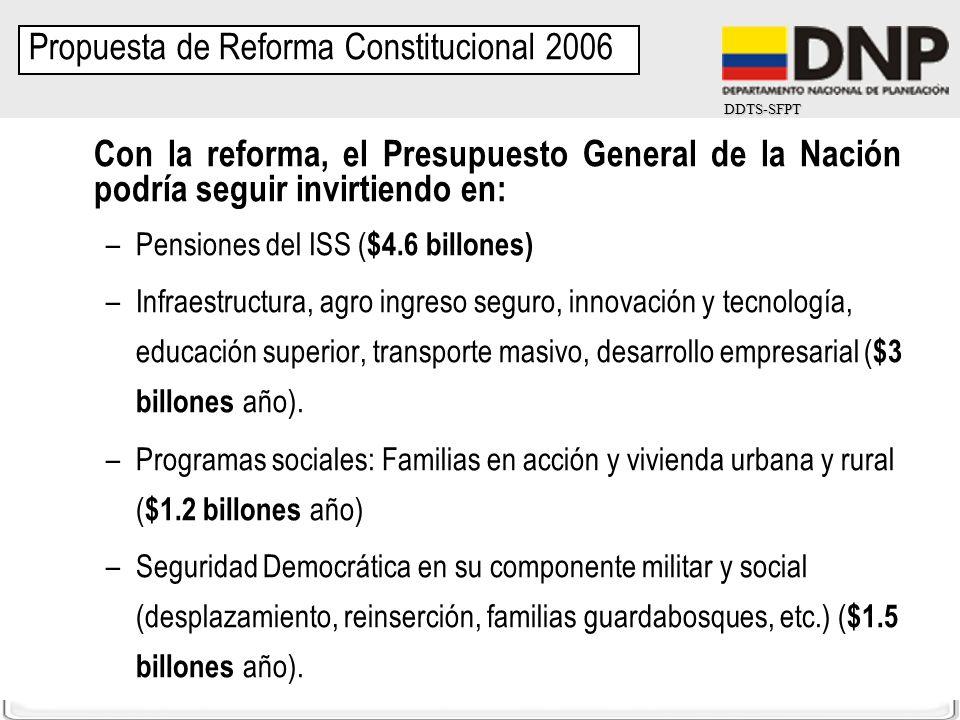 DDTS-SFPT Con la reforma, el Presupuesto General de la Nación podría seguir invirtiendo en: –Pensiones del ISS ( $4.6 billones) –Infraestructura, agro