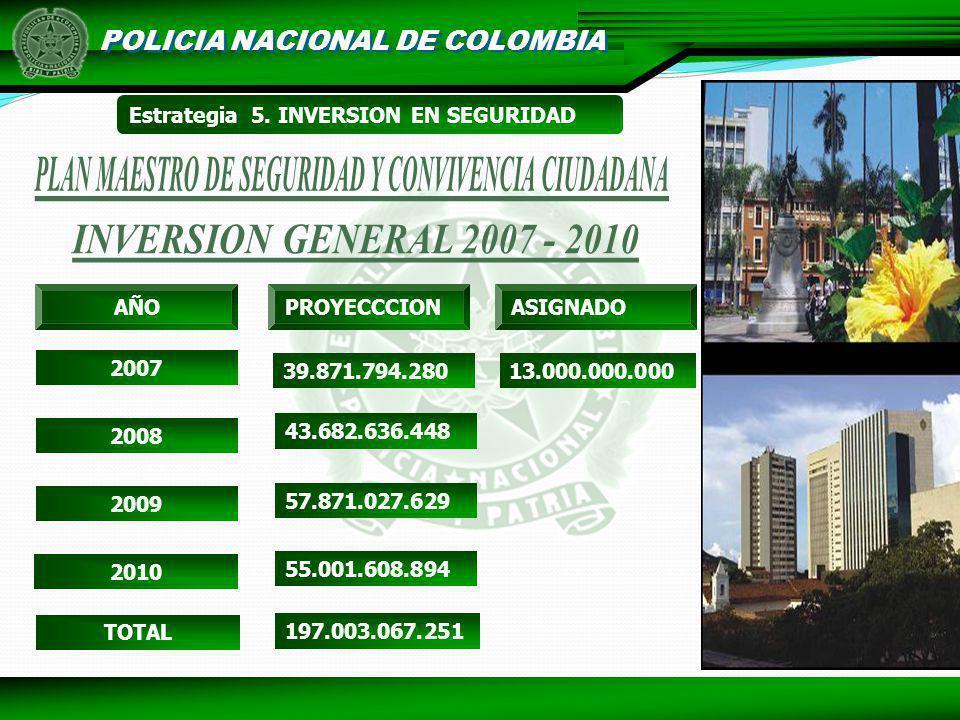 POLICIA NACIONAL DE COLOMBIA AÑO PROYECCCION 39.871.794.280 2007 2008 43.682.636.448 2009 57.871.027.629 2010 55.001.608.894 TOTAL 197.003.067.251 ASI