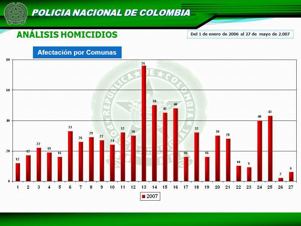 POLICIA NACIONAL DE COLOMBIA ANÁLISIS HOMICIDIOS Afectación por Comunas Del 1 de enero de 2006 al 27 de mayo de 2.007