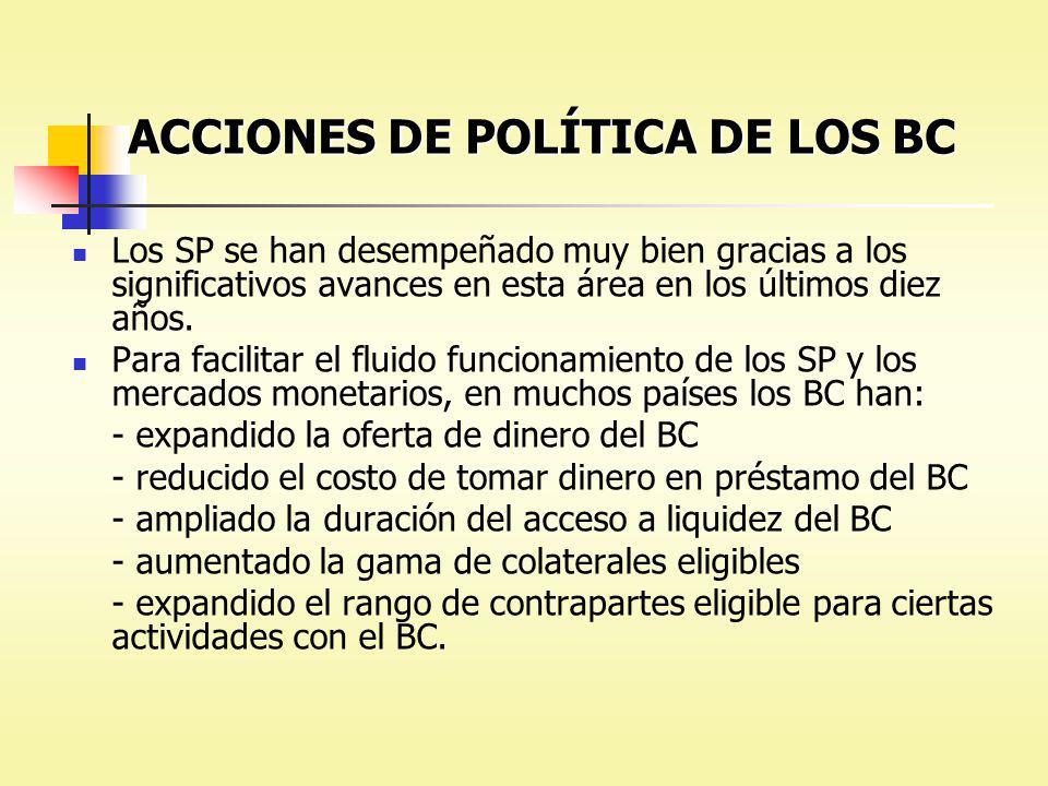 ACCIONES DE POLÍTICA DE LOS BC Los SP se han desempeñado muy bien gracias a los significativos avances en esta área en los últimos diez años.
