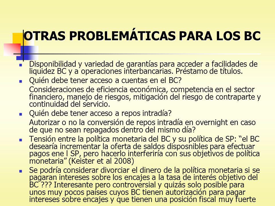 OTRAS PROBLEMÁTICAS PARA LOS BC Disponibilidad y variedad de garantías para acceder a facilidades de liquidez BC y a operaciones interbancarias. Prést
