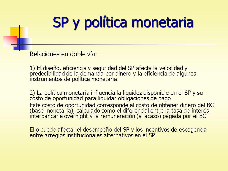 SP y política monetaria Relaciones en doble vía : 1) El diseño, eficiencia y seguridad del SP afecta la velocidad y predecibilidad de la demanda por d