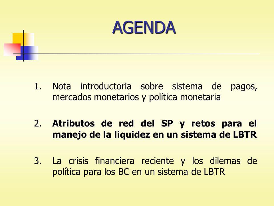 1.Nota introductoria sobre sistema de pagos, mercados monetarios y política monetaria 2.Atributos de red del SP y retos para el manejo de la liquidez