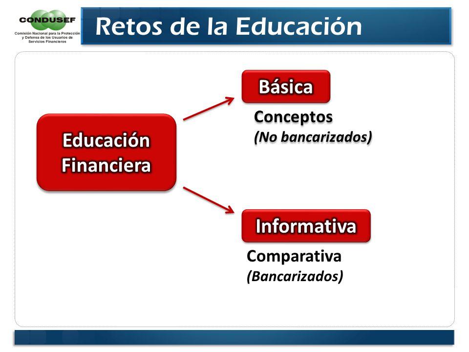 Conceptos (No bancarizados) Conceptos (No bancarizados) Comparativa (Bancarizados) Retos de la Educación