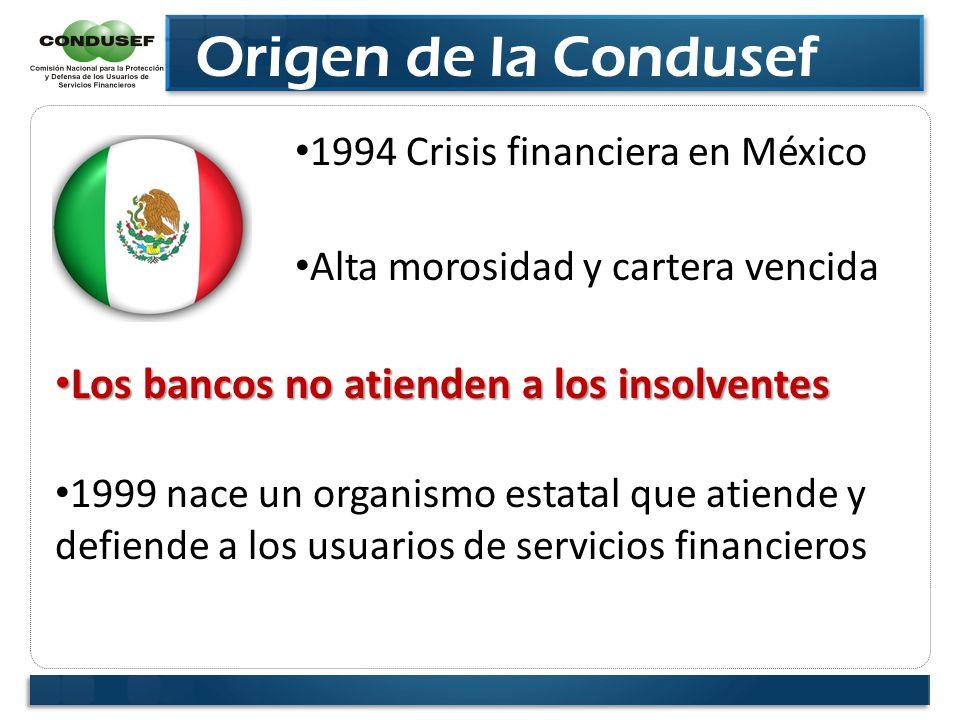 1994 Crisis financiera en México Alta morosidad y cartera vencida Los bancos no atienden a los insolventes Los bancos no atienden a los insolventes 19