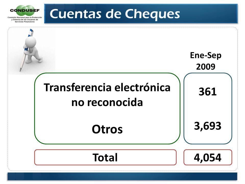 Cuentas de Cheques Transferencia electrónica no reconocida Otros 361 3,693 Ene-Sep 2009 Total4,054