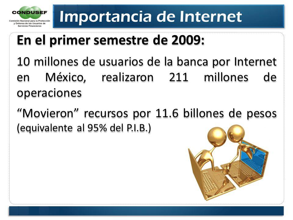 En el primer semestre de 2009: 10 millones de usuarios de la banca por Internet en México, realizaron 211 millones de operaciones Movieron recursos po