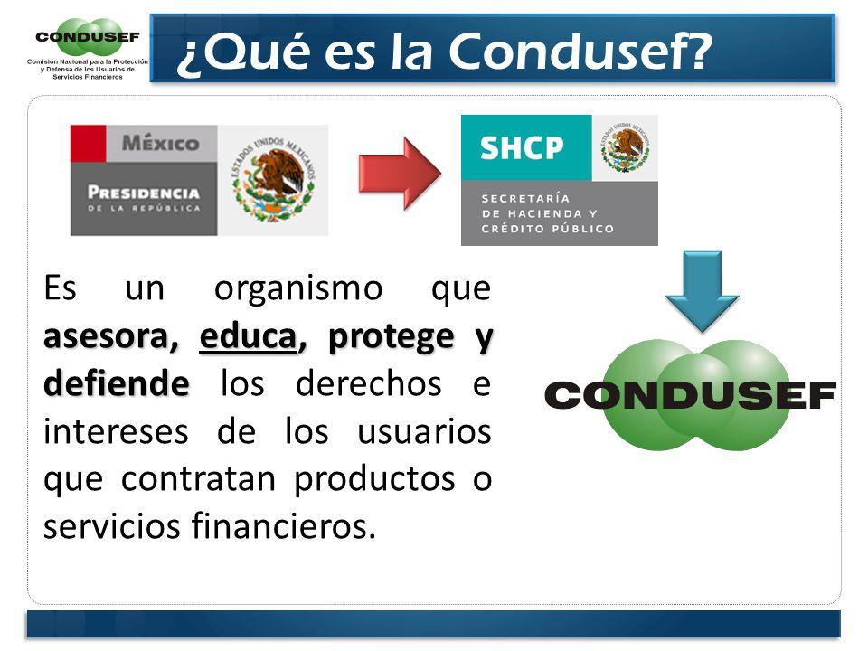 ¿Qué es la Condusef? asesora, educa, protege y defiende Es un organismo que asesora, educa, protege y defiende los derechos e intereses de los usuario