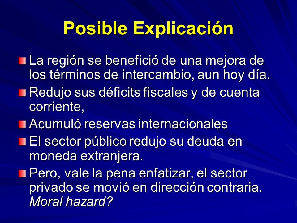 Posible Explicación La región se benefició de una mejora de los términos de intercambio, aun hoy día. Redujo sus déficits fiscales y de cuenta corrien