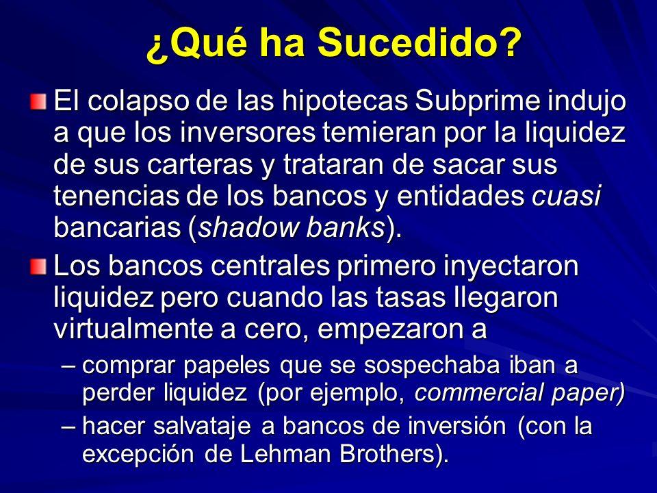 ¿Qué ha Sucedido? El colapso de las hipotecas Subprime indujo a que los inversores temieran por la liquidez de sus carteras y trataran de sacar sus te