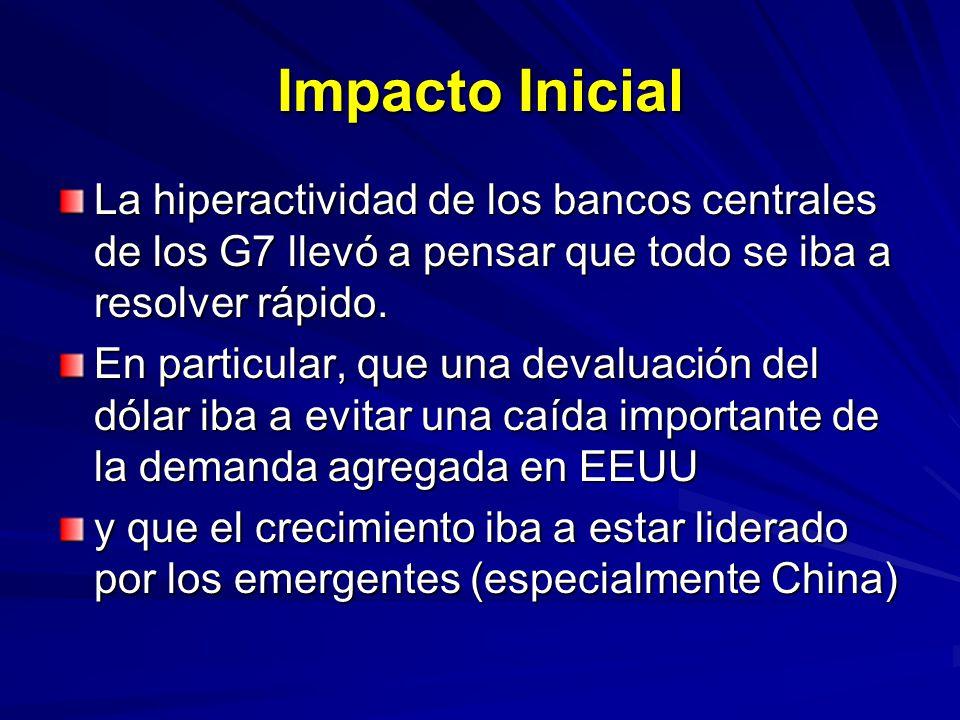Impacto Inicial La hiperactividad de los bancos centrales de los G7 llevó a pensar que todo se iba a resolver rápido. En particular, que una devaluaci