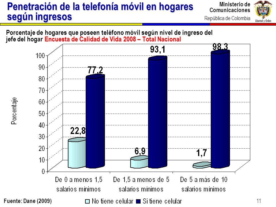 Ministerio de Comunicaciones República de Colombia 11 Encuesta de Calidad de Vida 2008 – Total Nacional Porcentaje de hogares que poseen teléfono móvi