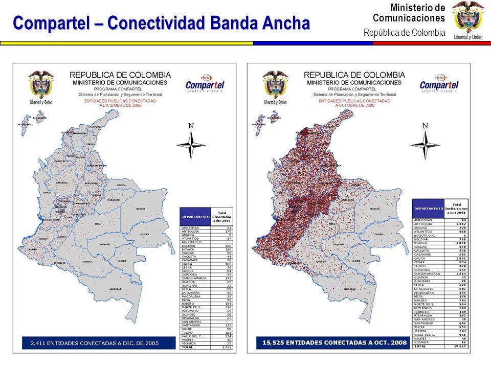 Ministerio de Comunicaciones República de Colombia 16 Compartel – Conectividad Banda Ancha