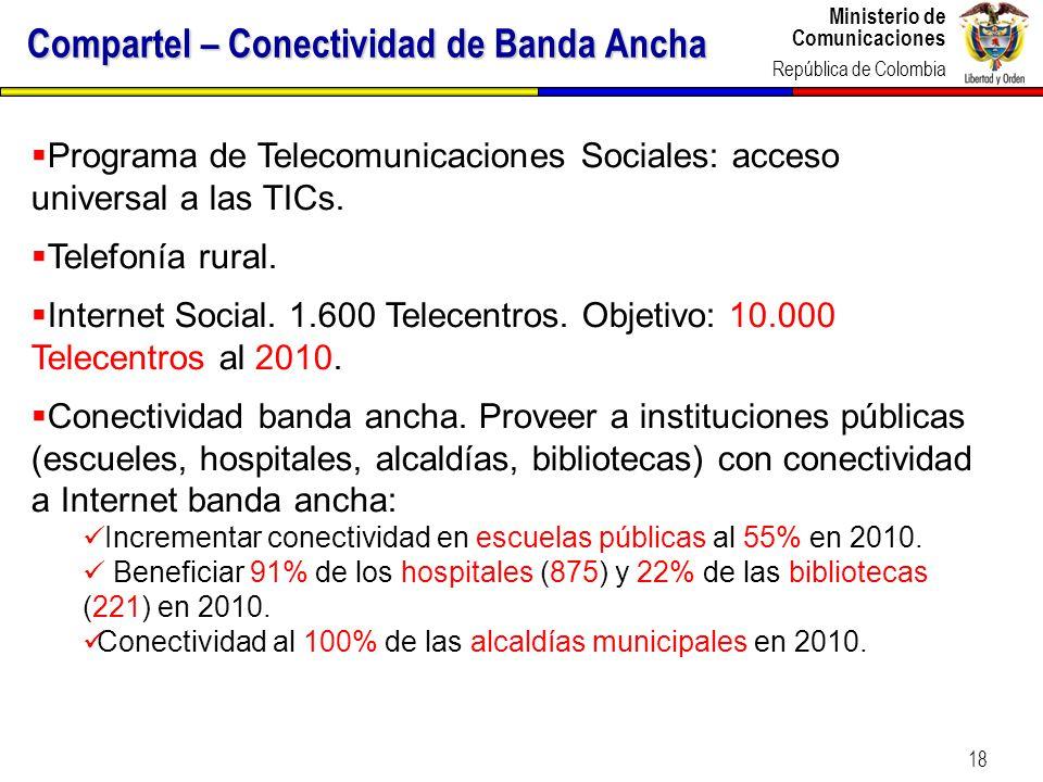 Ministerio de Comunicaciones República de Colombia 18 Compartel – Conectividad de Banda Ancha Programa de Telecomunicaciones Sociales: acceso universa
