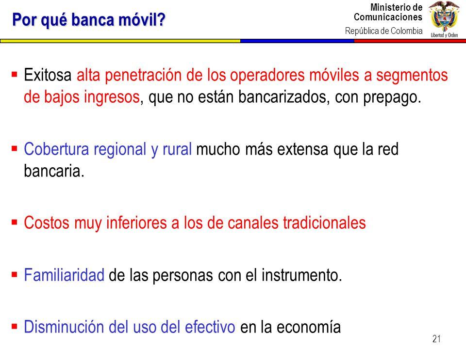 Ministerio de Comunicaciones República de Colombia 21 Por qué banca móvil? Exitosa alta penetración de los operadores móviles a segmentos de bajos ing
