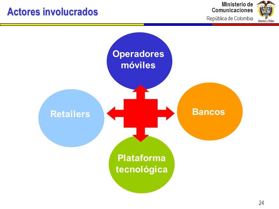Ministerio de Comunicaciones República de Colombia 24 Actores involucrados Operadores móviles Plataforma tecnológica Bancos Retailers
