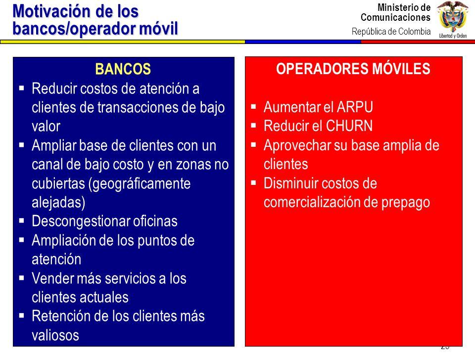 Ministerio de Comunicaciones República de Colombia 25 Motivación de los bancos/operador móvil OPERADORES MÓVILES Aumentar el ARPU Reducir el CHURN Apr