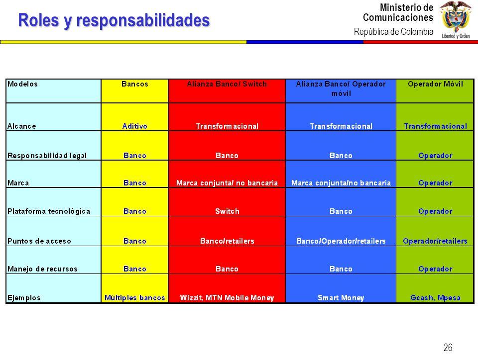 Ministerio de Comunicaciones República de Colombia 26 Roles y responsabilidades