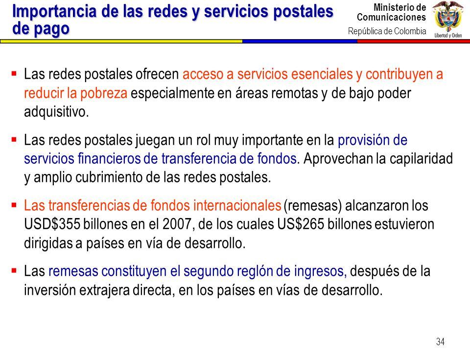 Ministerio de Comunicaciones República de Colombia 34 Importancia de las redes y servicios postales de pago Las redes postales ofrecen acceso a servic