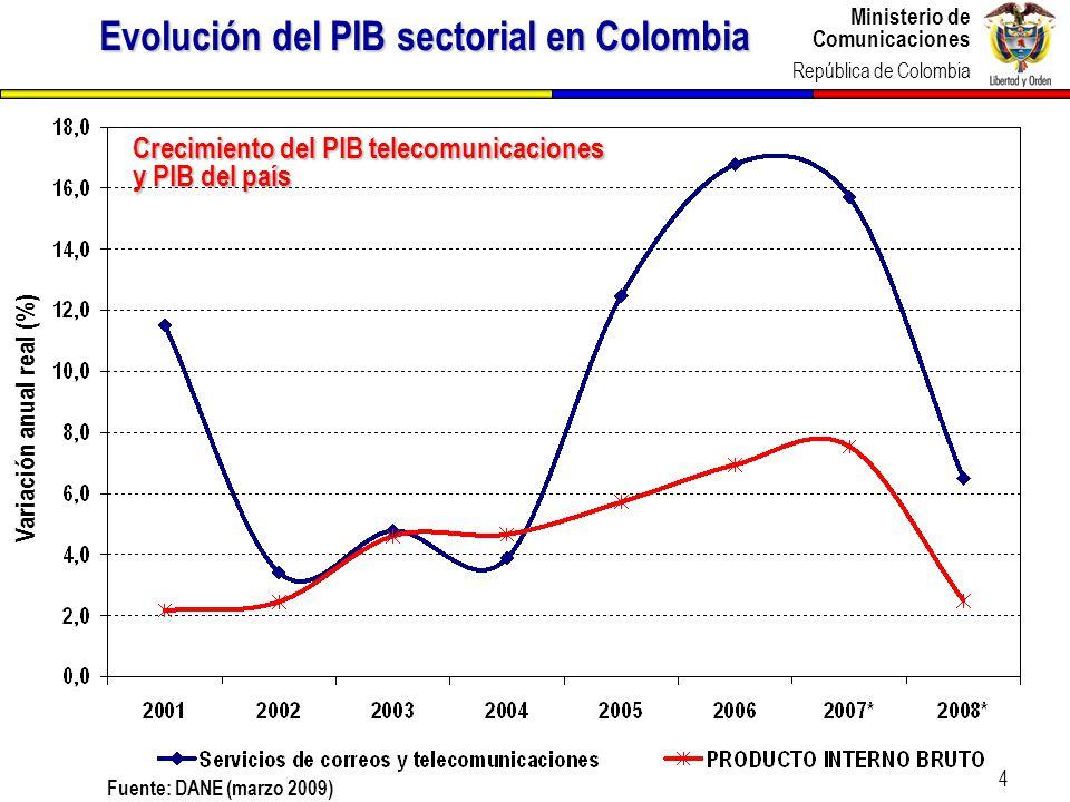 Ministerio de Comunicaciones República de Colombia 15 Ene 2009- Ago 2010 Ago 2006 Ago 2002 Usuarios Internet por cada 100 habitantes 13,2+6,53,647,0 Usuarios Banda Ancha por cada 100 habitantes 6,1+11,80,8 46,5 Computadores por cada 100 habitantes 5,8+5,13,415,9 Masificación de Acceso y Uso de TIC – Plan de Gobierno de TIC 2006-2010 Ago 2010 Dic2008 38,5 34,7 10,8 Telefonía Móvil por cada 100 habitantes 67,8+0,510,593,6 93,1