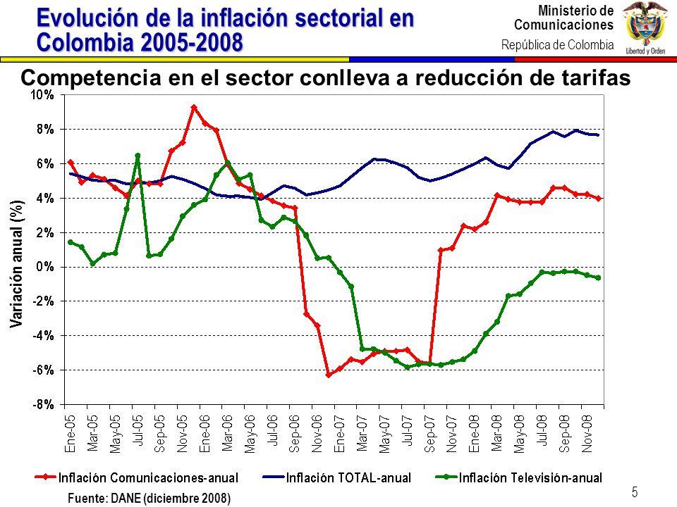 Ministerio de Comunicaciones República de Colombia 6 Evolución de la inflación sectorial en Colombia 2008-2009 Fuente: DANE (diciembre 2008) Variación anual (%)