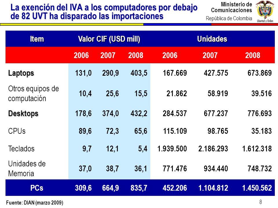 Ministerio de Comunicaciones República de Colombia 19 Evolución del índice de conectividad del Foro Económico Mundial Porcentaje de países mejor rankeados que Colombia Fuente : Foro Económico Mundial – Reporte Global de las TIC (Varios años)