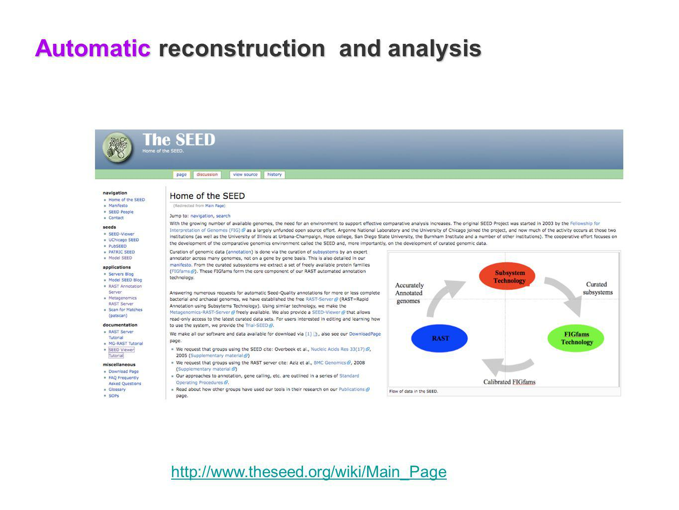 Automatic reconstruction and analysis http://www.theseed.org/wiki/Main_Page