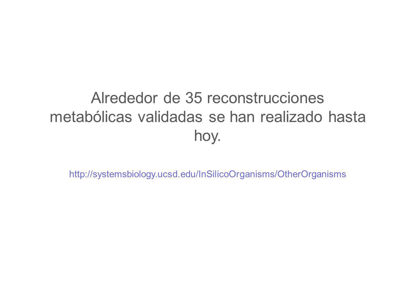 http://systemsbiology.ucsd.edu/InSilicoOrganisms/OtherOrganisms Alrededor de 35 reconstrucciones metabólicas validadas se han realizado hasta hoy.