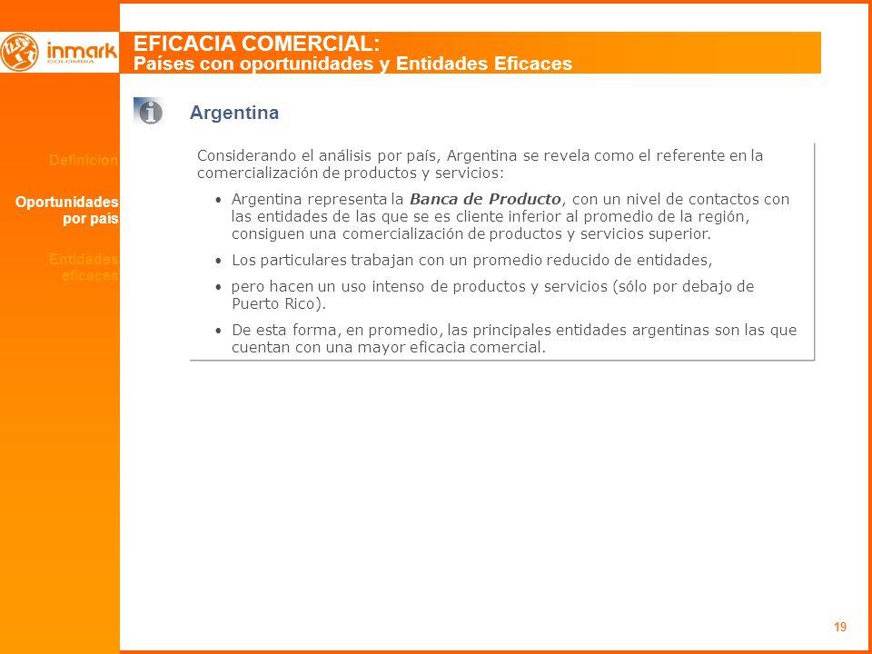 19 Definición Oportunidades por país EFICACIA COMERCIAL: Países con oportunidades y Entidades Eficaces Argentina Entidades eficaces Considerando el an