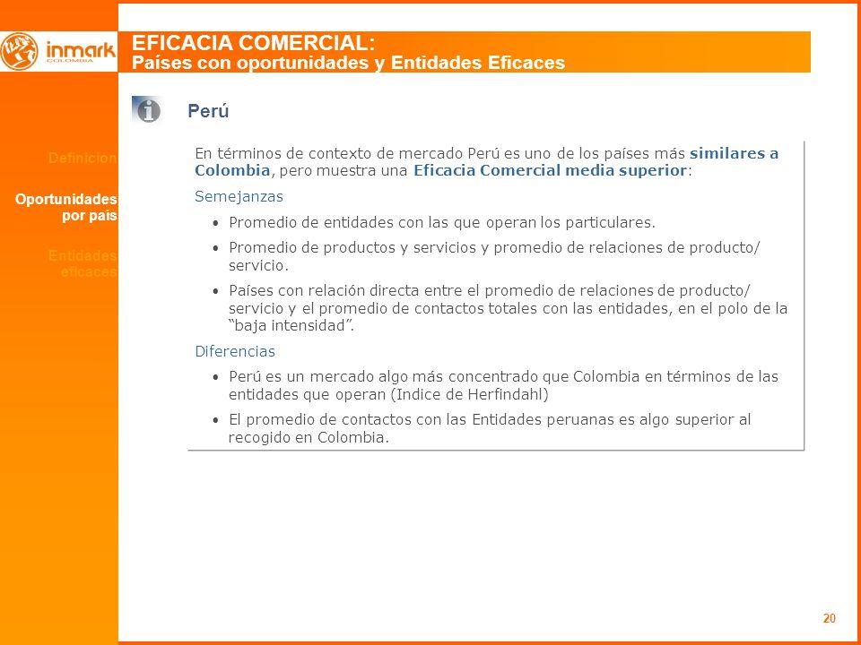 20 Definición Oportunidades por país EFICACIA COMERCIAL: Países con oportunidades y Entidades Eficaces Perú Entidades eficaces En términos de contexto