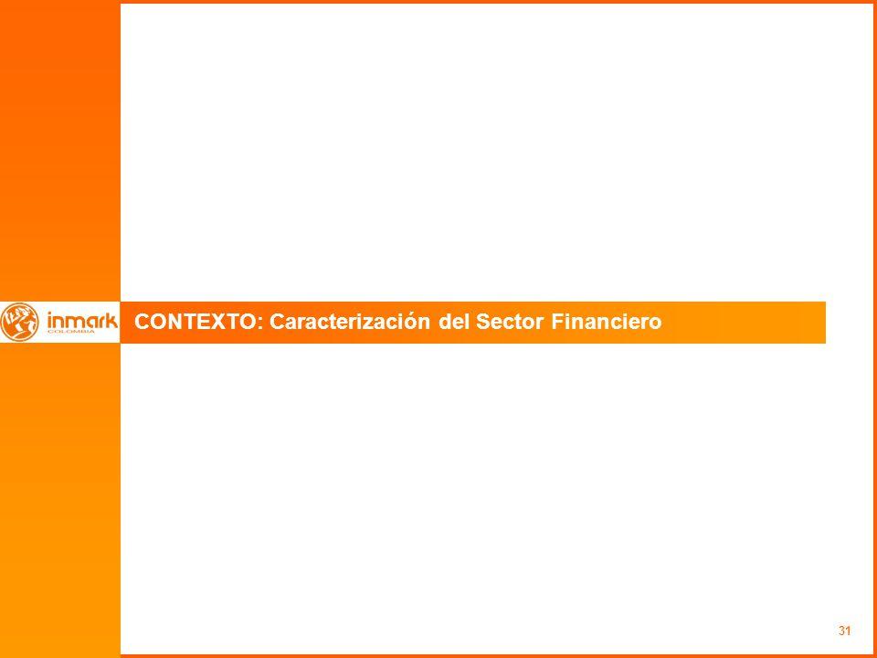 31 CONTEXTO: Caracterización del Sector Financiero