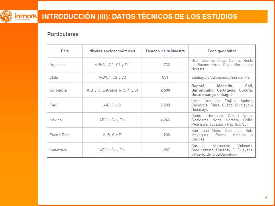 4 INTRODUCCIÓN (III): DATOS TÉCNICOS DE LOS ESTUDIOS Particulares PaísNiveles socioeconómicosTamaño de la MuestraZona geográfica ArgentinaA/B/C1, C2, C3 y D11,736 Gran Buenos Aires, Centro, Resto de Buenos Aires, Cuyo, Noroeste y Noreste ChileA/B/C1, C2 y C3651Santiago y Valparaíso/Viña del Mar ColombiaA/B y C (Estratos 6, 5, 4 y 3)2,500 Bogotá, Medellín, Cali, Barranquilla, Cartagena, Cúcuta, Bucaramanga e Ibagué PerúA/B, C y D2,500 Lima, Arequipa, Trujillo, Iquitos, Chimbote, Piura, Cuzco, Chiclayo y Huancayo MéxicoABC+, C- y D+4,246 Centro, Noroeste, Centro Norte, Occidente, Norte, Noreste, Golfo, Península Yucatán y Pacífico Sur Puerto RicoA, B, C y D1,200 San Juan Metro, San Juan Sub, Mayagüez, Ponce, Arecibo y Caguas VenezuelaABC+, C- y D+1,287 Caracas, Maracaibo, Valencia, Barquisimeto, Maracay, C.