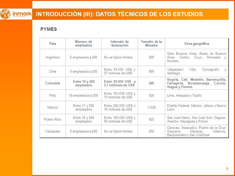 5 INTRODUCCIÓN (III): DATOS TÉCNICOS DE LOS ESTUDIOS PYMES País Número de empleados Intervalo de facturación Tamaño de la Muestra Zona geográfica Arge