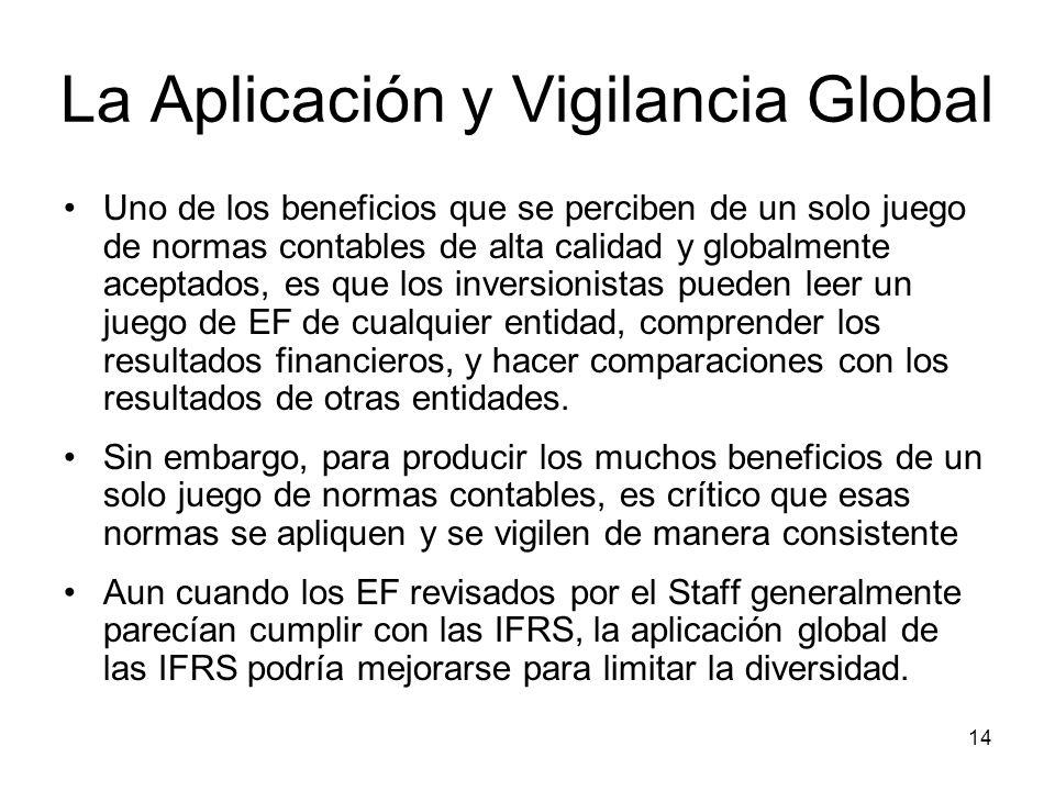 14 La Aplicación y Vigilancia Global Uno de los beneficios que se perciben de un solo juego de normas contables de alta calidad y globalmente aceptado