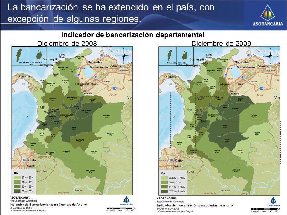 La bancarización se ha extendido en el país, con excepción de algunas regiones. Indicador de bancarización departamental Diciembre de 2008Diciembre de