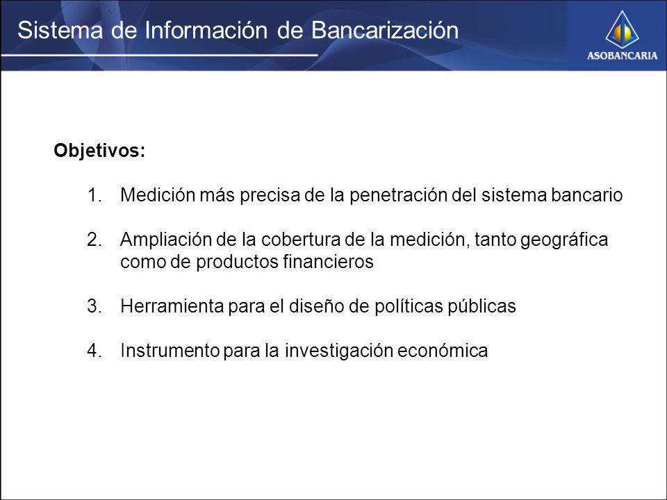 Objetivos: 1.Medición más precisa de la penetración del sistema bancario 2.Ampliación de la cobertura de la medición, tanto geográfica como de product