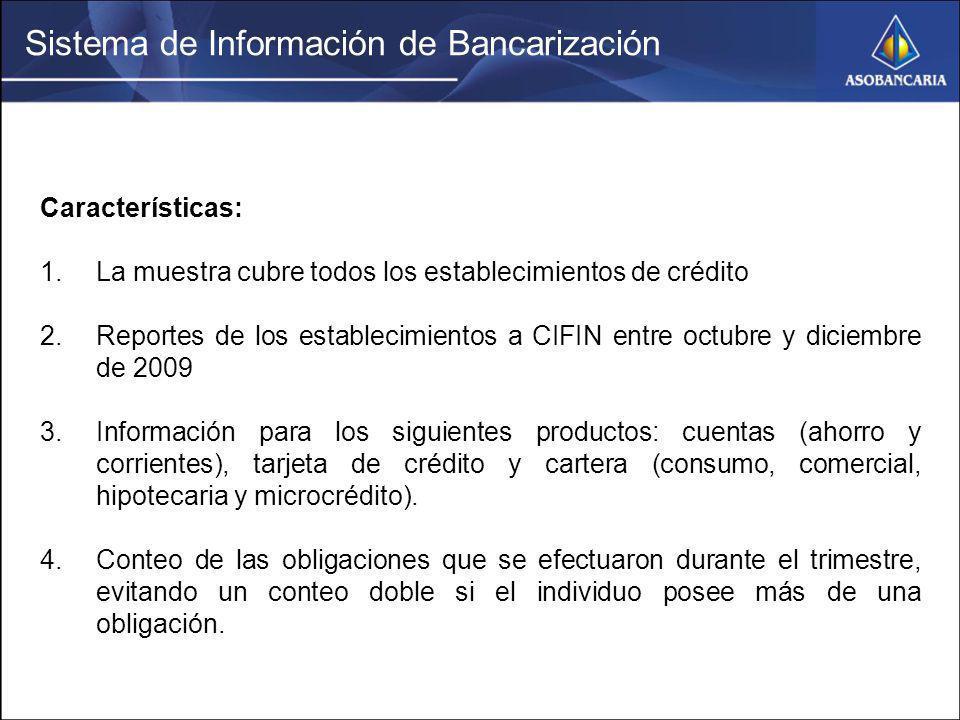 Características: 1.La muestra cubre todos los establecimientos de crédito 2.Reportes de los establecimientos a CIFIN entre octubre y diciembre de 2009