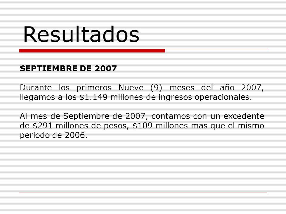 SEPTIEMBRE DE 2007 Durante los primeros Nueve (9) meses del año 2007, llegamos a los $1.149 millones de ingresos operacionales. Al mes de Septiembre d