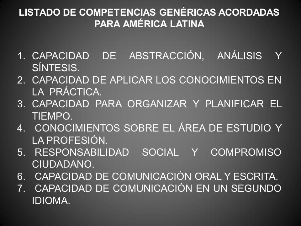 LISTADO DE COMPETENCIAS GENÉRICAS ACORDADAS PARA AMÉRICA LATINA 1.CAPACIDAD DE ABSTRACCIÓN, ANÁLISIS Y SÍNTESIS. 2.CAPACIDAD DE APLICAR LOS CONOCIMIEN