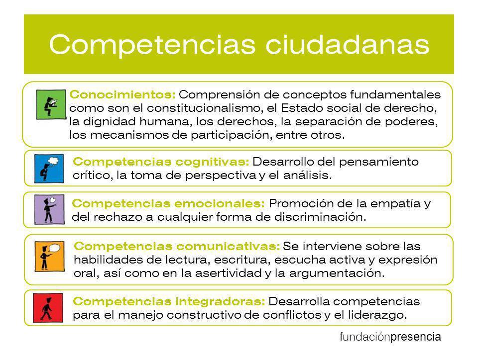 fundación presencia Competencias ciudadanas Conocimientos: Comprensión de conceptos fundamentales como son el constitucionalismo, el Estado social de