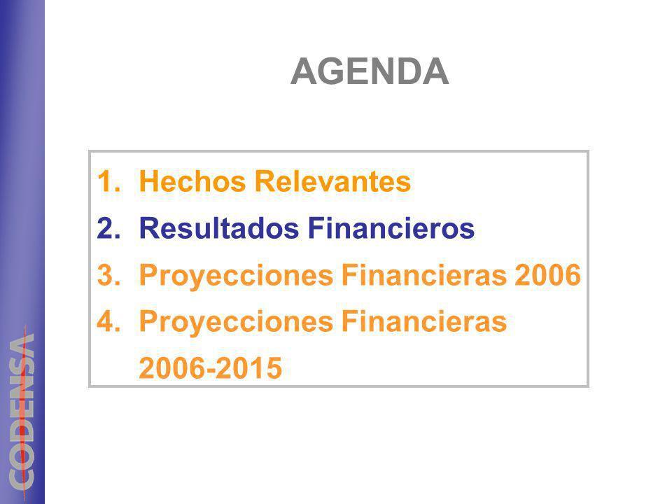 1. Hechos Relevantes 2. Resultados Financieros 3. Proyecciones Financieras 2006 4. Proyecciones Financieras 2006-2015 AGENDA