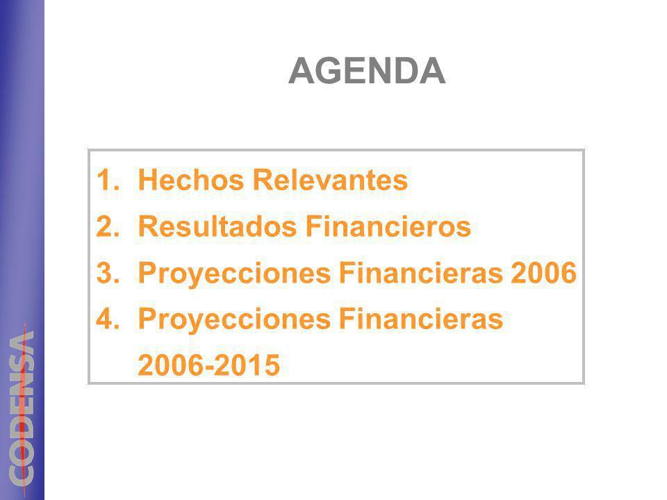 Resultados Financieros Rentabilidades ROA ROE