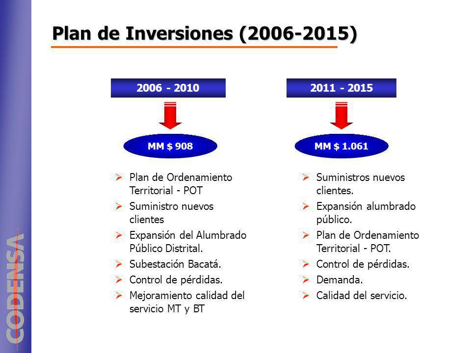 2006 - 20102011 - 2015 Plan de Ordenamiento Territorial - POT Suministro nuevos clientes Expansión del Alumbrado Público Distrital. Subestación Bacatá