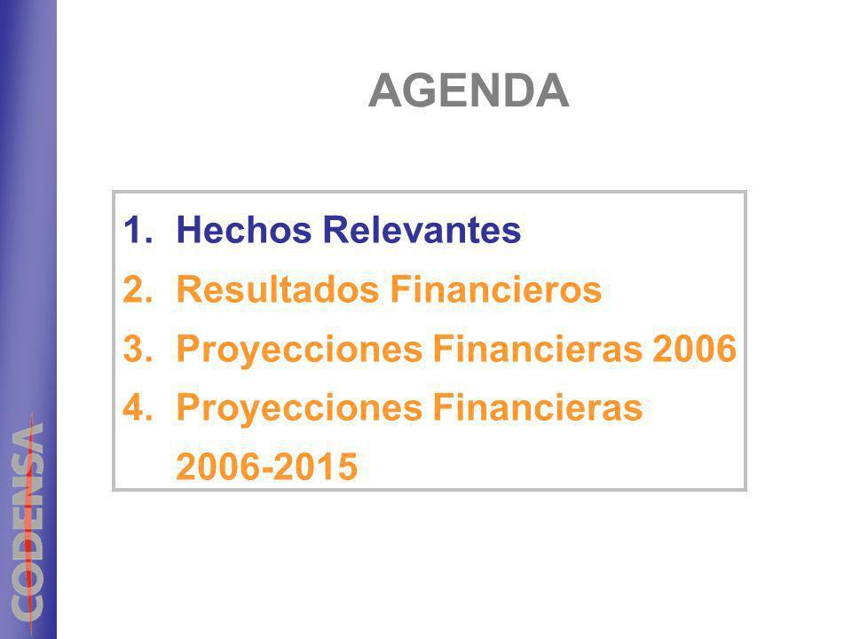 2006 - 20102011 - 2015 Plan de Ordenamiento Territorial - POT Suministro nuevos clientes Expansión del Alumbrado Público Distrital.