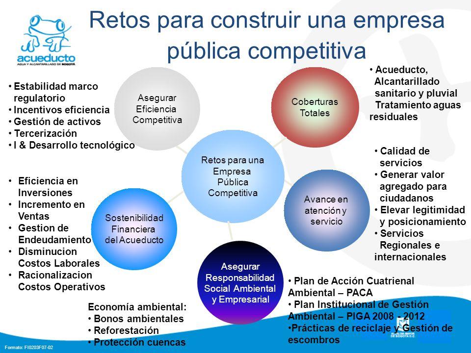 Formato: FI0203F07-02 Retos para construir una empresa pública competitiva Asegurar Eficiencia Competitiva Coberturas Totales Sostenibilidad Financier